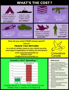 infographic v6